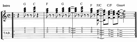 partition guitare van halen