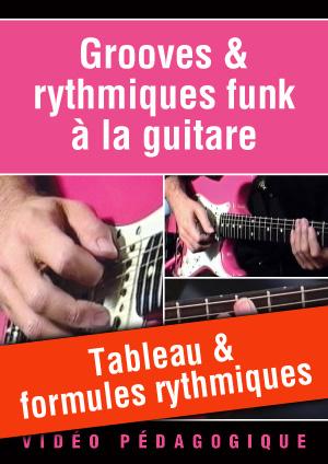 Tableau & formules rythmiques