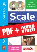 Scale per il basso in 3D (pdf + mp3 + video)