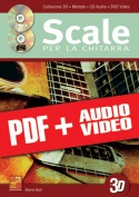 Scale per la chitarra in 3D (pdf + mp3 + video)