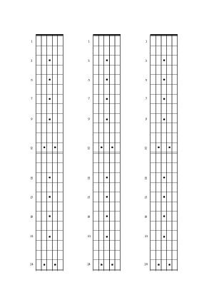 Gitarre (24-Bund-Diagramme) (GITARRE, Kostenlose Downloads, Play Music).